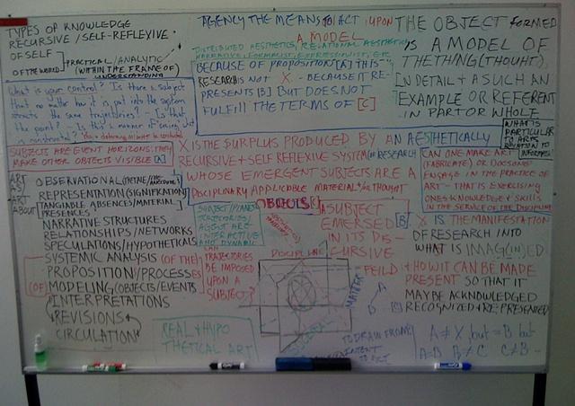 Rhetorical Model: Art as Surplus