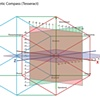 Aesthetic Compass (Tesseract)