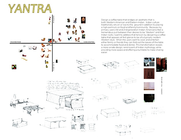 Yantra: Early Conceptualization