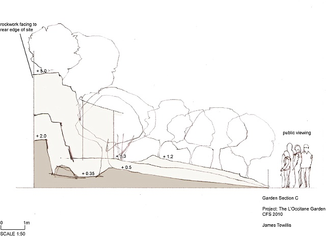 The L'Occitane Garden Chelsea Flower Show 2010 - sectional drawings