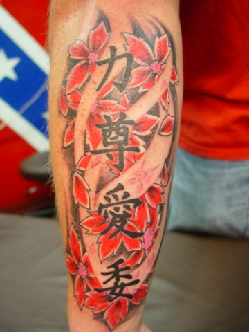 back of forearm