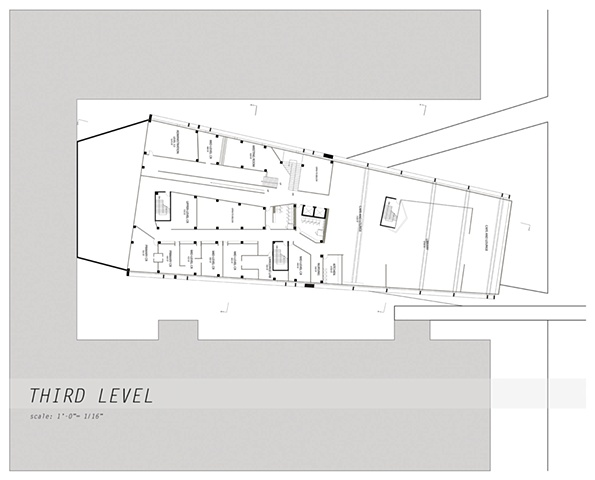 plan - level three