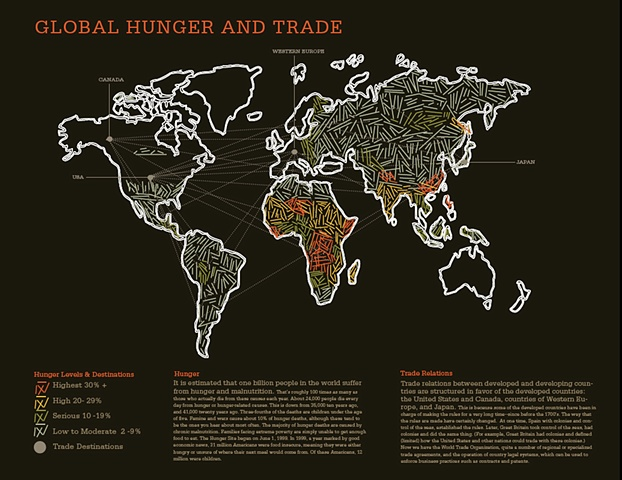 world hunger and trade map