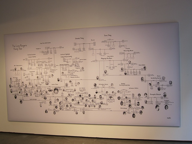 family tree, Lone Ranger, wild west, John Reid, immigration, conversos