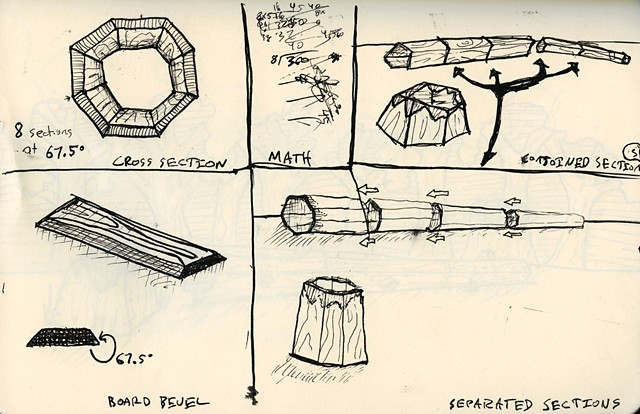 Instructional sketch of proposed sculptures