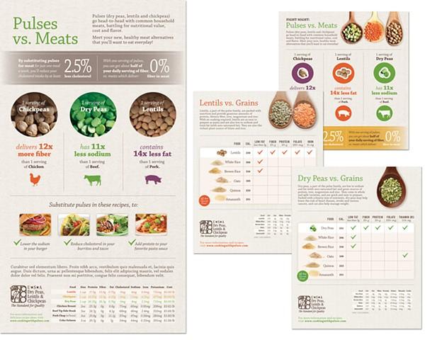 Product Comparison sheet design  Client: Fancypants Design