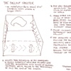 The Fallout Shelter Proposal