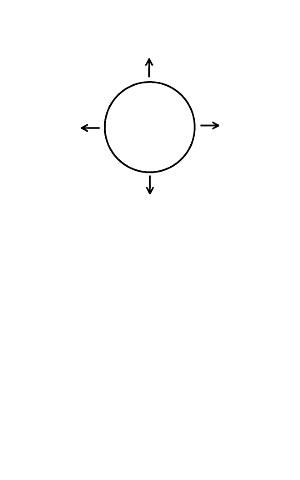 Self Help book diagram