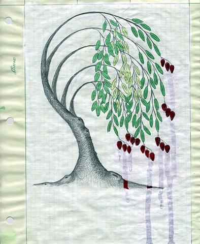 TREES: Bleeder