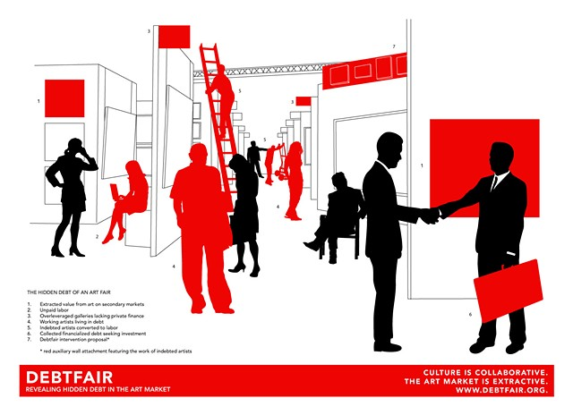 Debtfair Handout, Momenta Art (inside foldout) Debt in an artfair / Artfair proposal