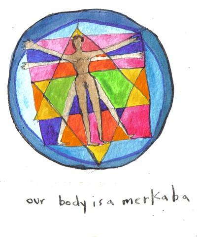 Sacred Geometries: