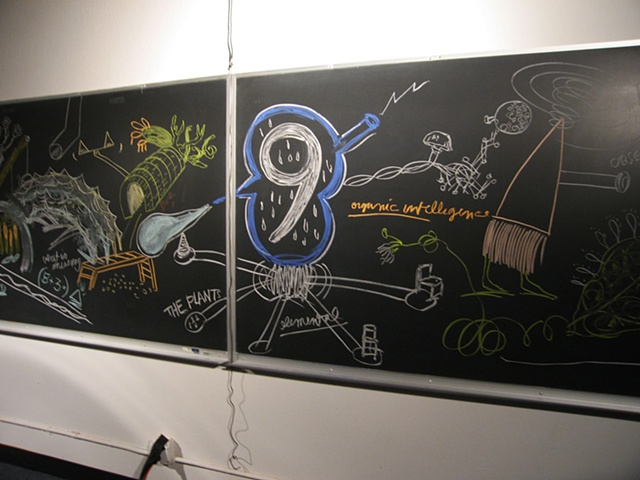 The Bright Tenderness of reality blackboard drawing