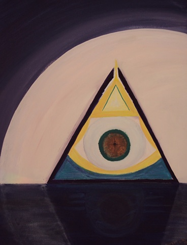 Below the surface of consciousness, is the third eye within infinity