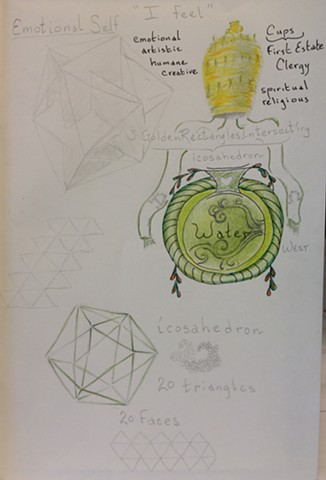 Water: Icosahedron