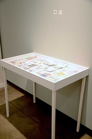 Identity Card Table