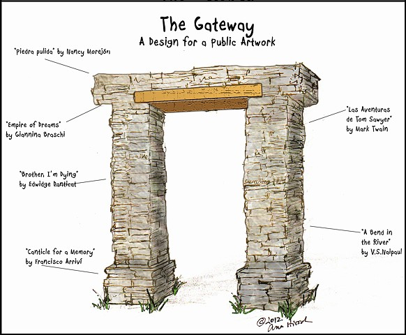 The Gateway of Books