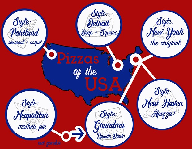 Style Intro for Pizzas of the USA