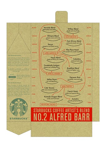 STUDENT'S WORK    STARBUCKS ARTIST'S BLEND LABEL(Alfred Barr)   GRAPHIC DESIGN (3rd year) PROF. STEVEN DANA YEUNGNAM UNIVERSITY, DAEGU KOREA