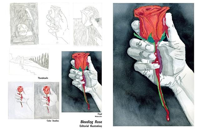 A Bleeding Rose process