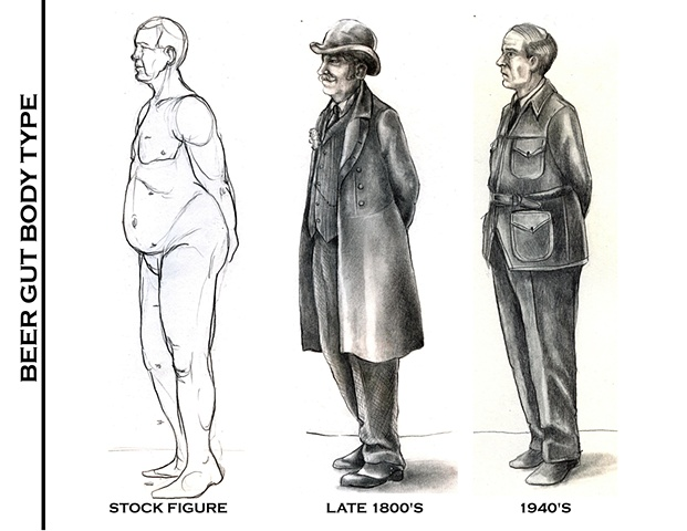 Body Type and Period Dress Project