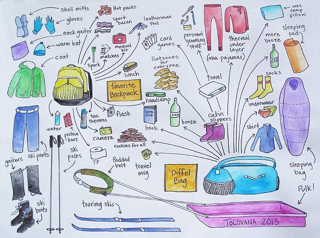 Tolovana Packing Diagram