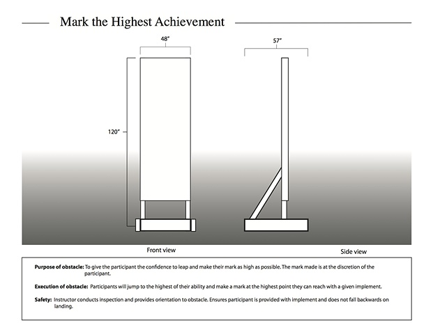 Mark the Highest Achievement obstacle design