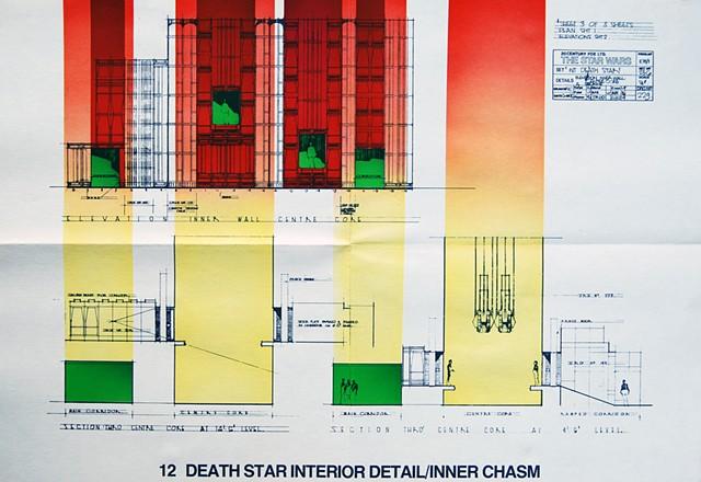Death Star Inner Chasm