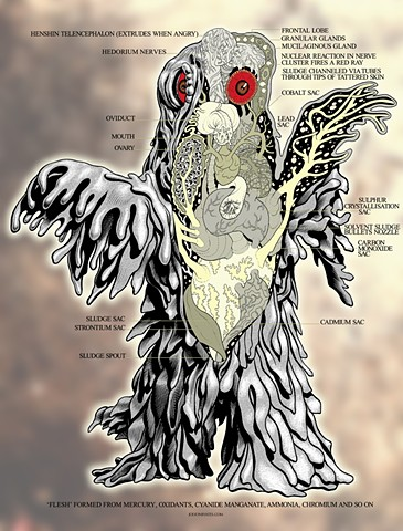 Smog Monster Anatomy Hedorah Godzilla Kaiju