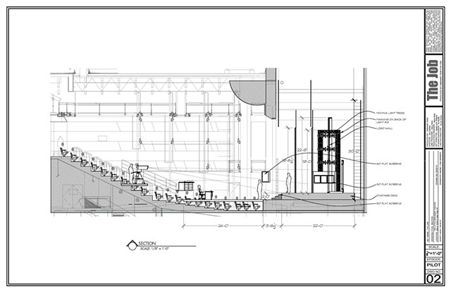 Drafting, Section