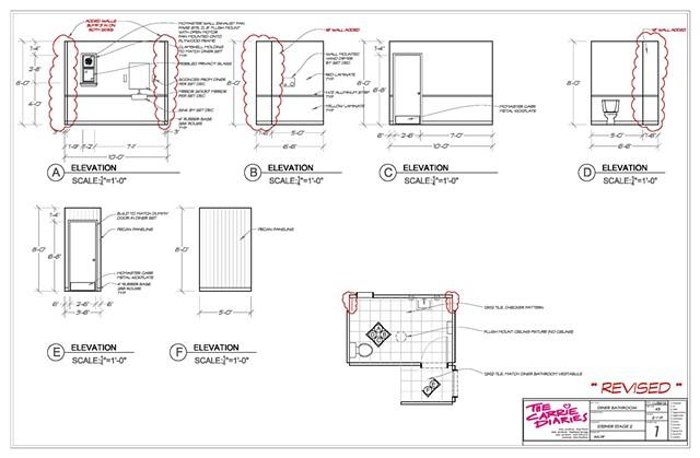 Drafting, Groundplan