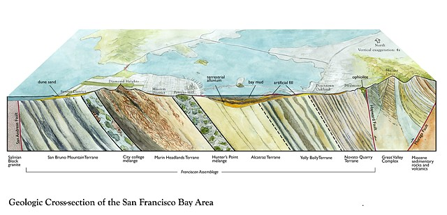 Geologic Cross-section of the San Francisco Bay Area Franciscan Assemblage watercolor by Emily Underwood
