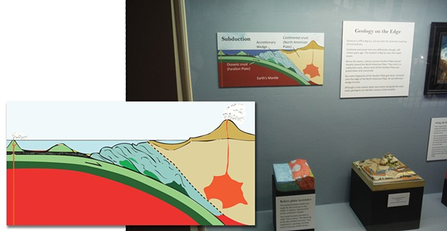 Subduction Zone Cross-section