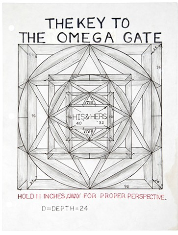 The Key To The Omega Gate