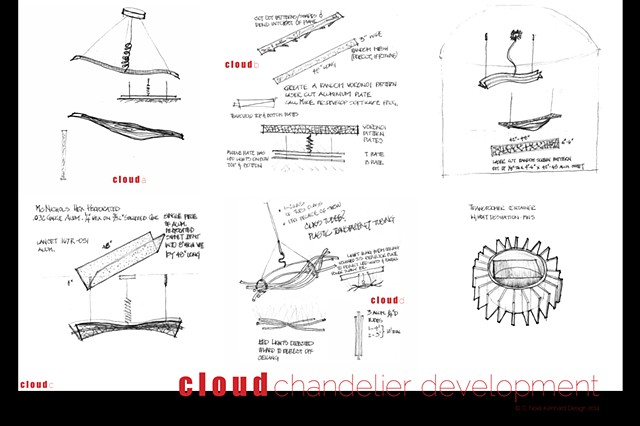 cloud chandelier development poster