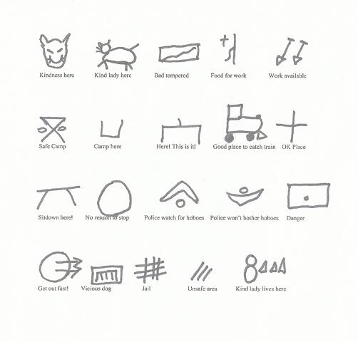 Hobo Signs