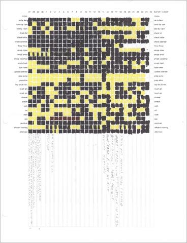 Rad habit chart (6/27-7/25/2007)